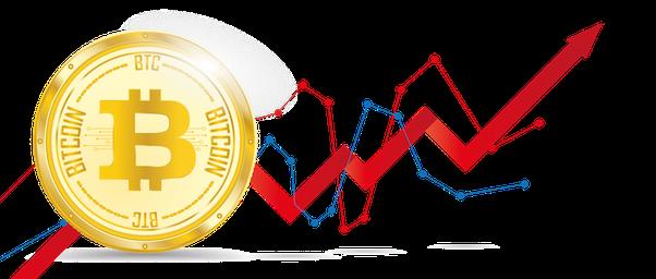 کنترل قیمت بیت کوین